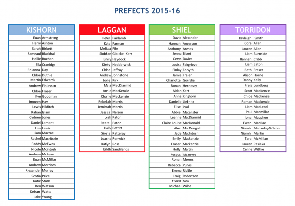 Click to view a PDF of the Prefect Team.